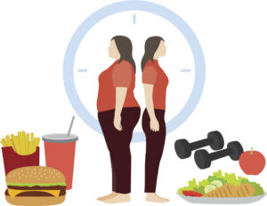 vector illustration of fat and thin woman body transformation